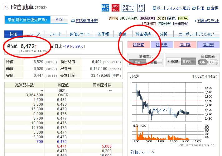 SBI証券の「現物買」画面