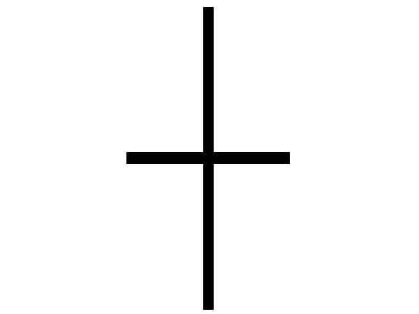 十字線(同時線)
