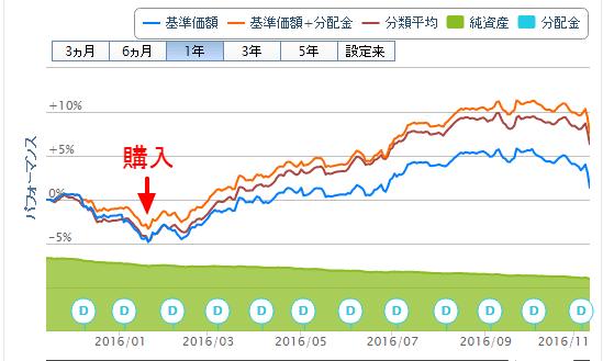 エマージング・ソブリン・オープン(毎月決算型)為替ヘッジあり・楽天証券