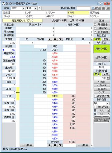 松井証券ネットストック・ハイスピードの「スピード注文」画像