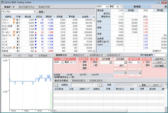 松井証券ネットストック・ハイスピードの「ウインドウの並びや配置」画像