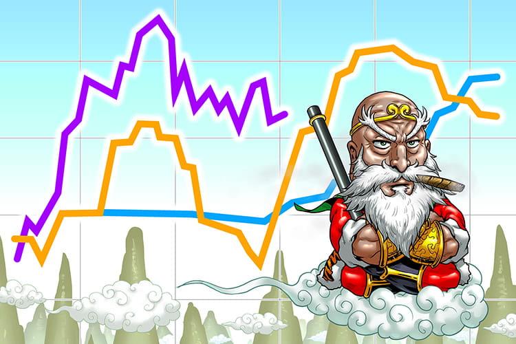 雲を抜ければ青天井!一目均衡表の見方と使い方を紹介します