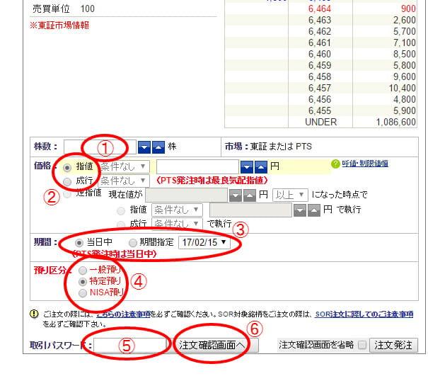 SBI証券の「現物買」の手順