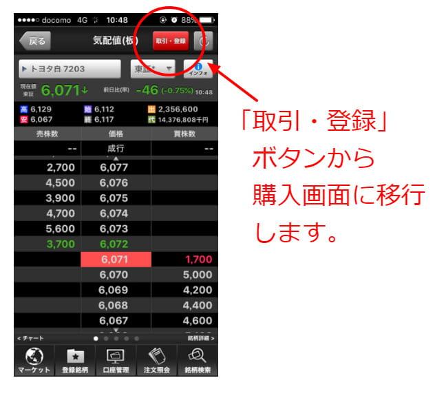 SBI証券のスマホ画面