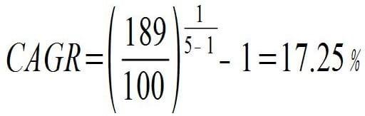 CAGRの計算式2