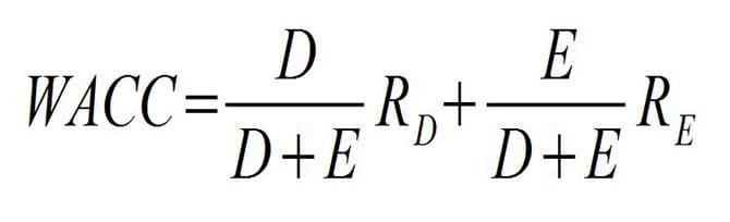 WACCの計算式