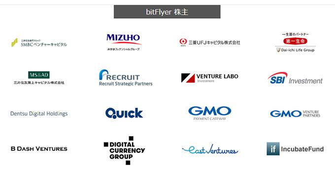 ビットフライヤーに出資する大企業一覧