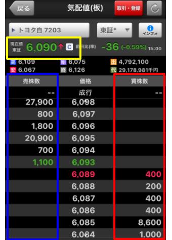 気配値・板で現在の株価を確認する方法
