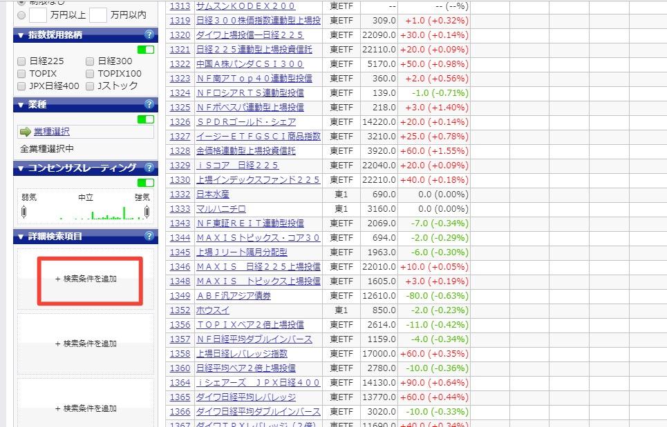 楽天証券のボラティリティー検索画面